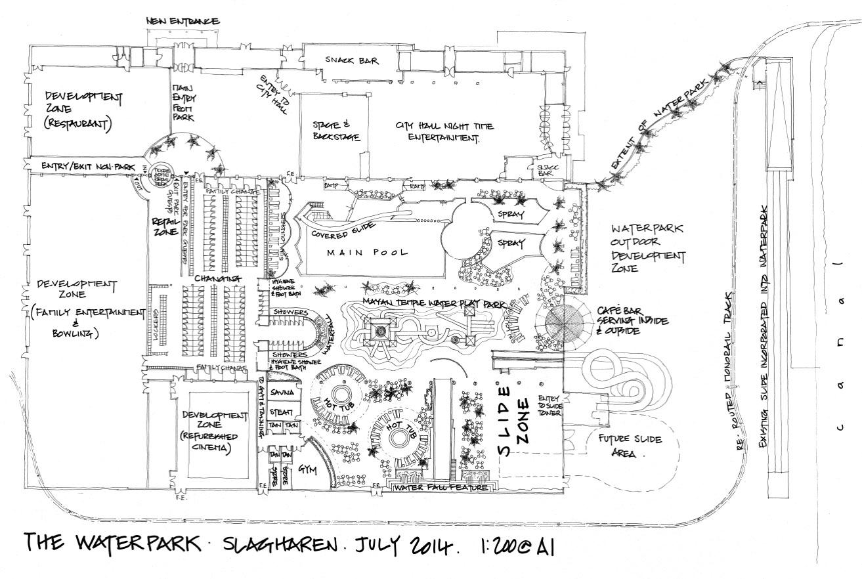 Plattegrond Van Nieuw Zwembad In Attractiepark Slagharen